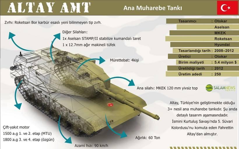 altay-tanki-bilgi